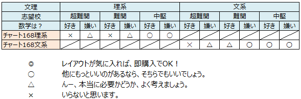 記事内画像(chart168_recommend)