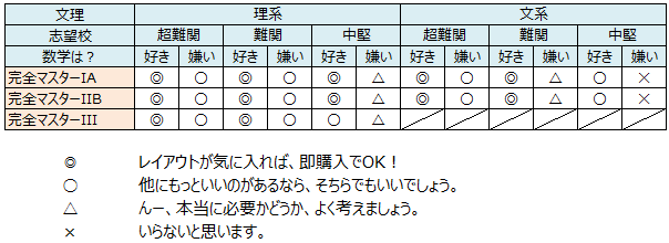 記事内画像(master_recommend1)