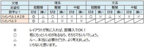 記事内画像(完全攻略_recommend)