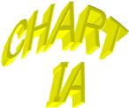 記事画像(黄色チャート)