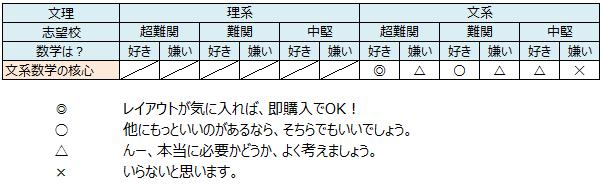 記事内画像(文系核心_recommend)
