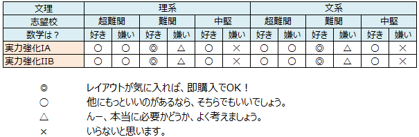 記事内画像(実力強化_recommend)