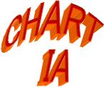 アイキャッチ画像(赤チャート)