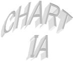 記事画像(白チャート)