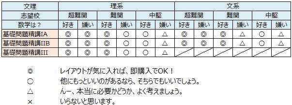 記事内画像(kisomon_recommend1)