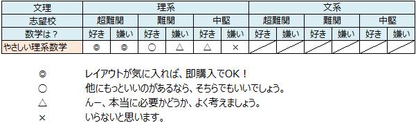 記事内画像(やさ理_recommend)
