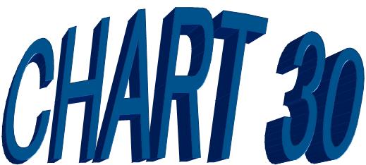 entrytop_chart_blue30