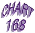 eye(chart168)