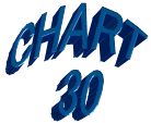 eye(chart_blue30)