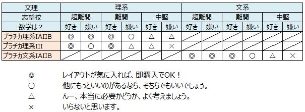 記事内画像(プラチカ_recommend)